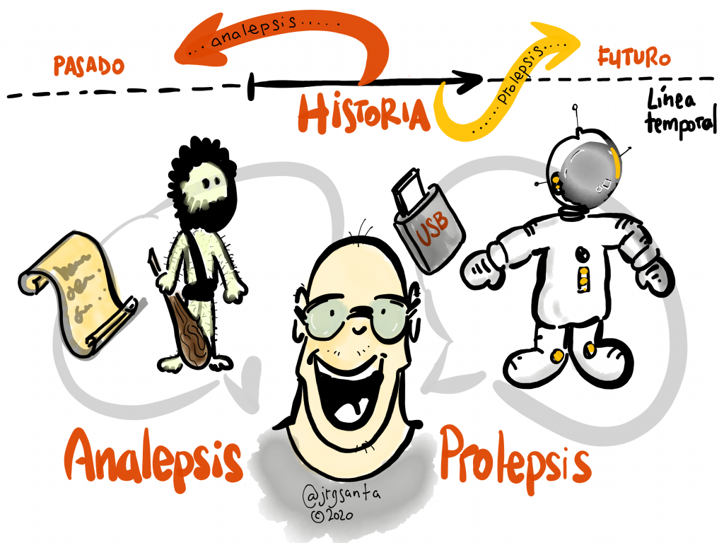 Analepsis y prolepsis